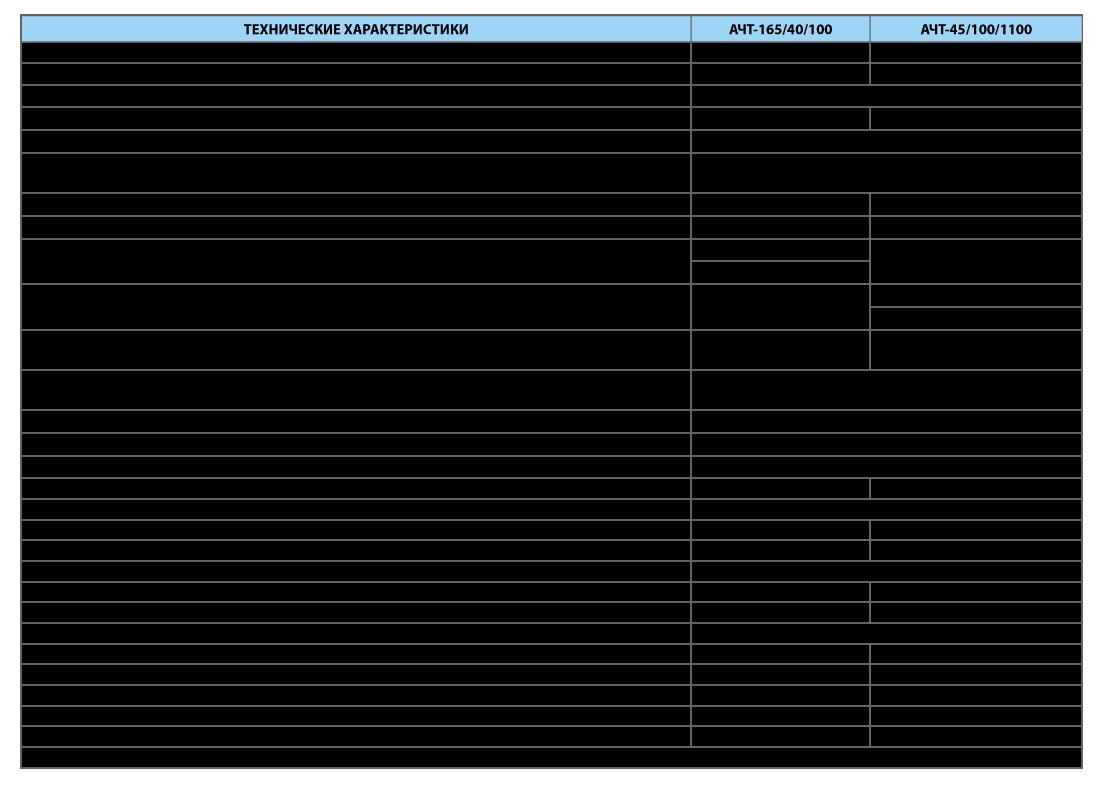 Излучатели в виде модели абсолютно черного тела АЧТ-165/40/100