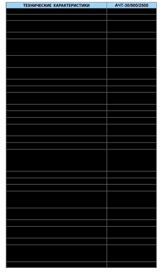 Излучатели в виде модели абсолютно черного тела АЧТ-30/900/2500