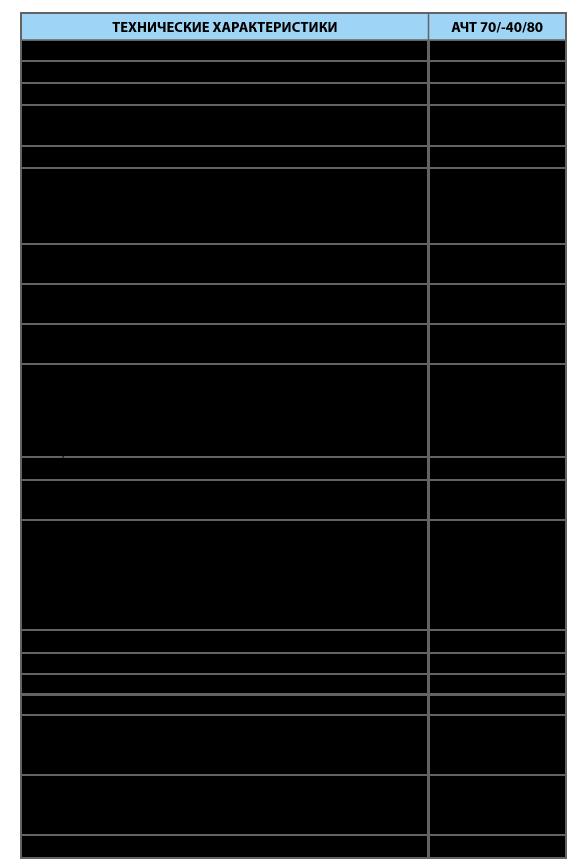 Излучатель в виде модели абсолютно черного тела АЧТ 70/-40/80