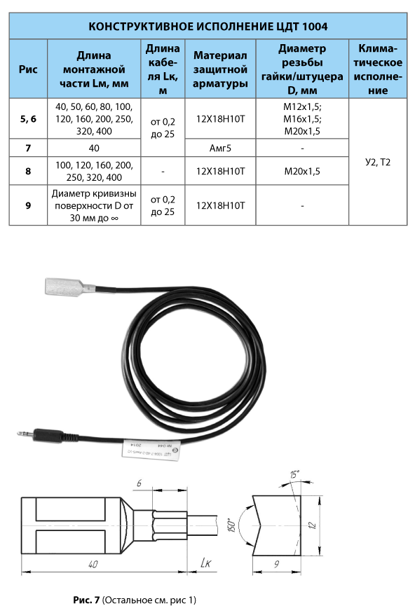 Датчики температуры цифровые ЦДТ 1004