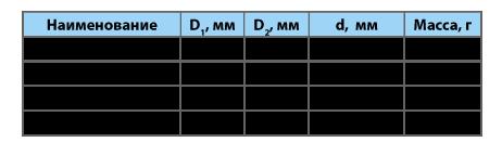 Крышка МКСН.714361.002
