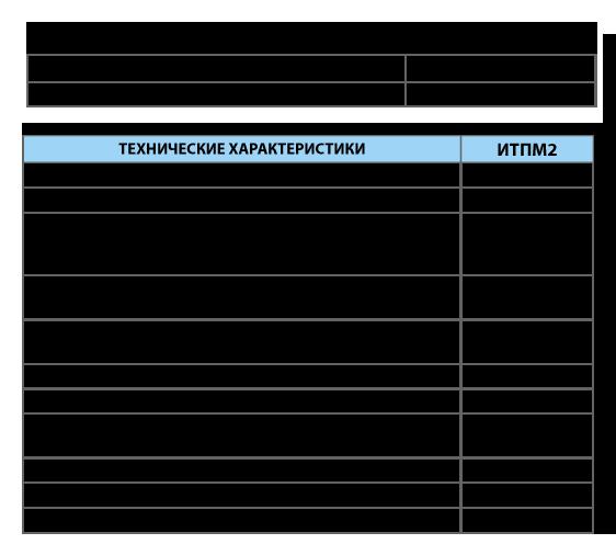 Измерители температуры портативные микропроцессорные ИТПМ2