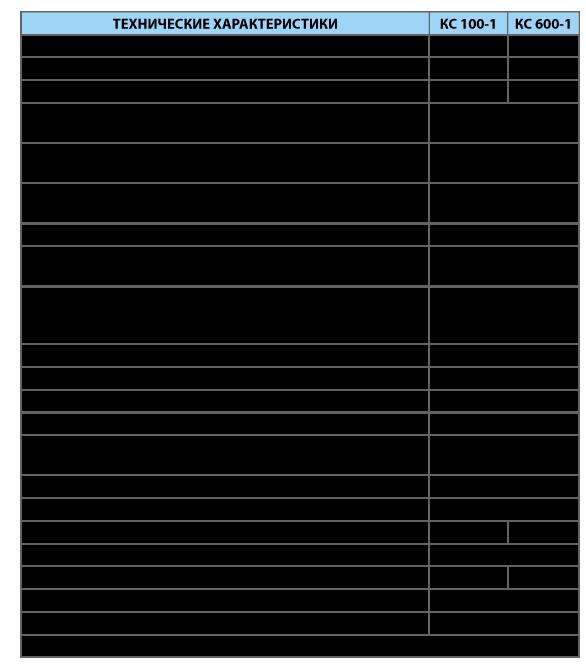 Калибраторы температуры сухоблочные КС 100-1, КС 600-1