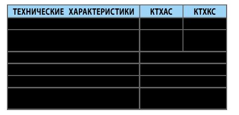 Кабельные термоэлектрические преобразователи КТХАС, КТХКС