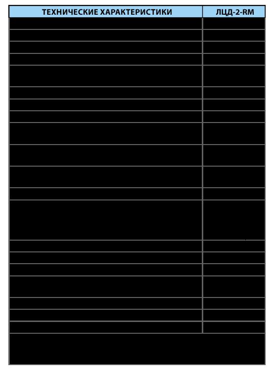 Логгер цифровых датчиков ЛЦД-2-RМ