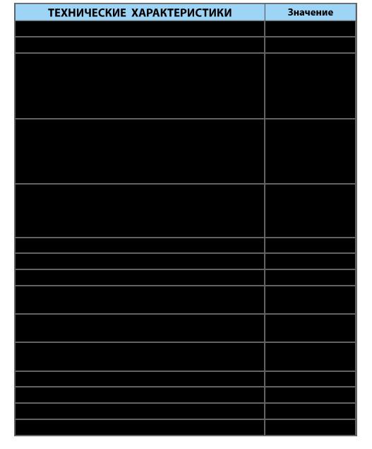 Измеритель физических величин многоканальный МИФВ