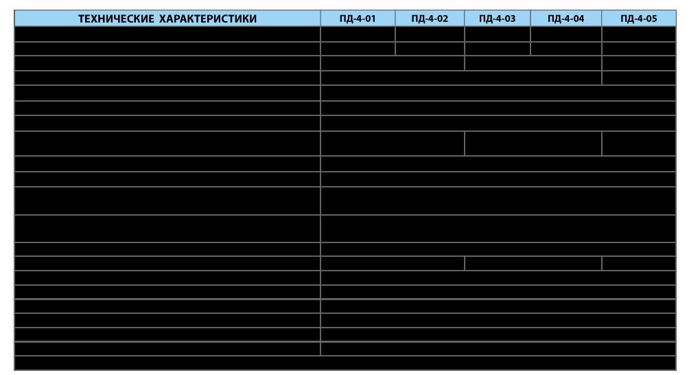 Пирометры прецизионные серии ПД-4