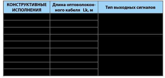 Пирометр ПД-5