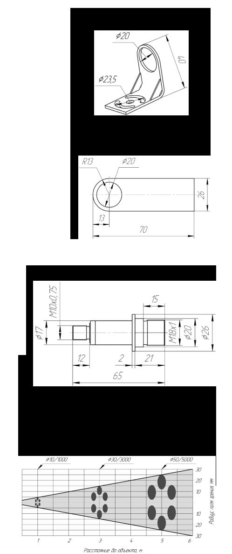 Пирометры ПД-6