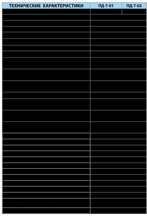 Пирометры оптоволоконные серии ПД-7