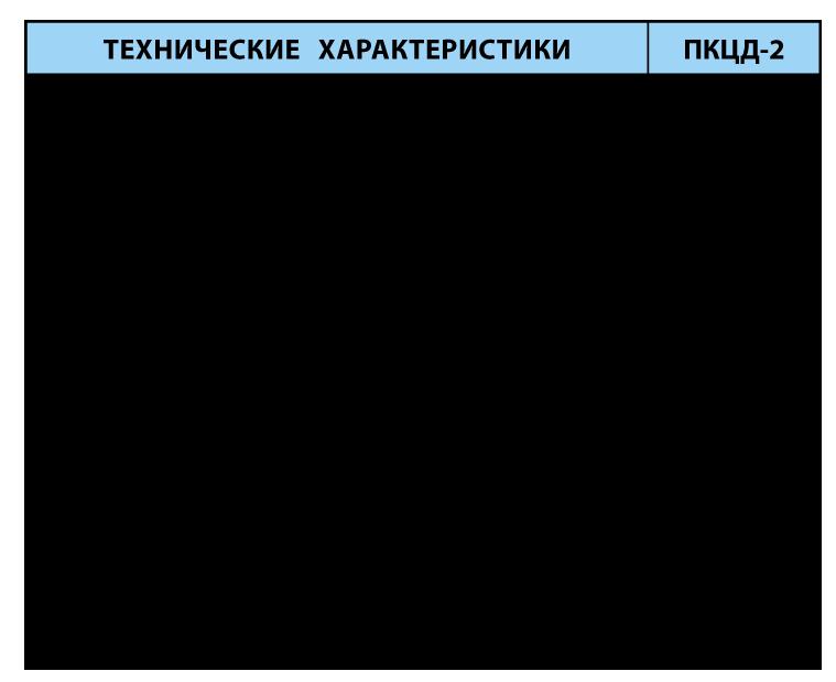 Портативные контроллеры цифровых датчиков ПКЦД-2