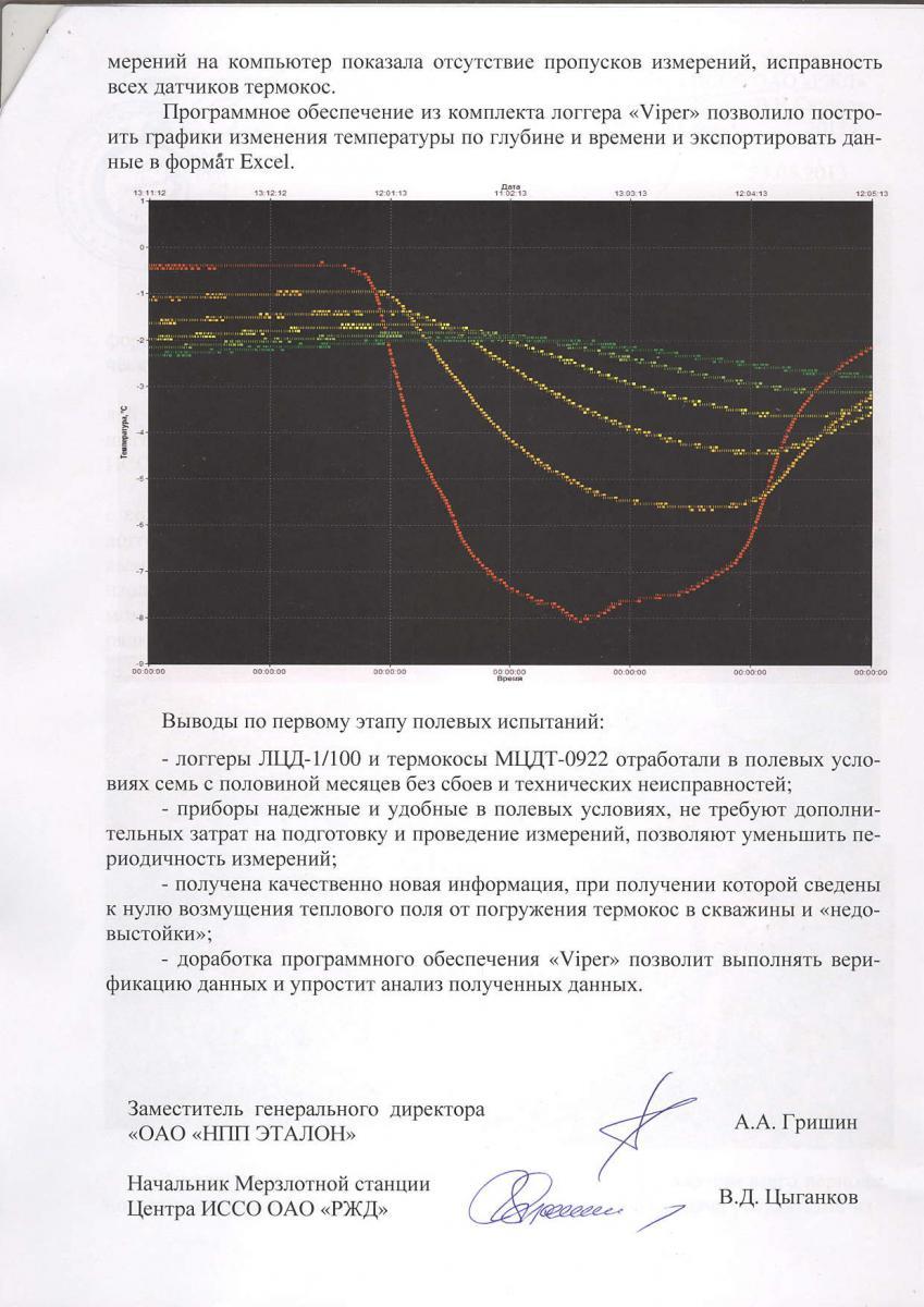 Акт о завершении двухлетних испытаний логгеров и терсмокос в центре ИСО ОАО РЖД