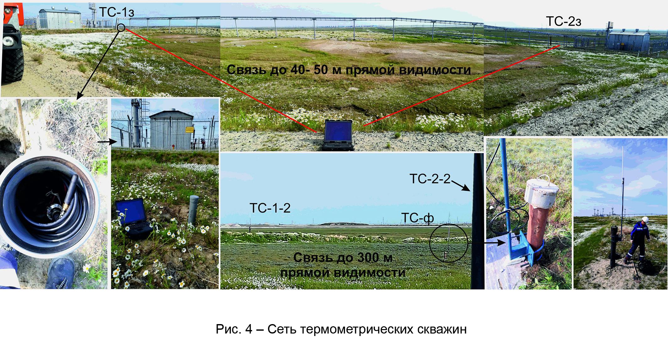Опыт применения систем мониторинга температуры и тепловых потоков вечномерзлых грунтов