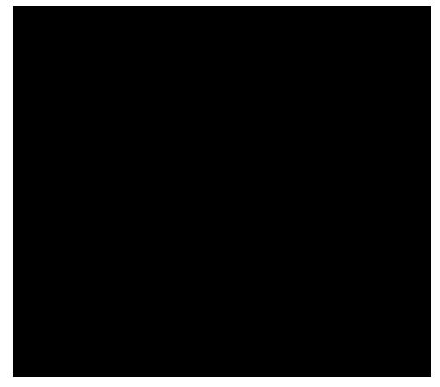 Регуляторы температуры РТМ-3