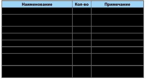 Пирометры CT-2