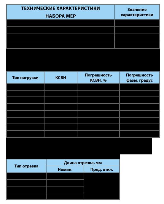 Набор мер КСВН и полного сопротивления 1 разряда ЭК9-140