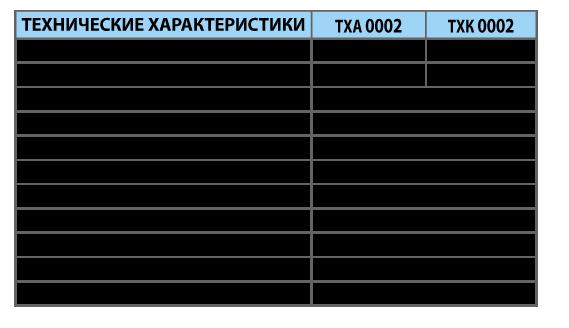 Преобразователи термоэлектрические хромель-алюмелевые ТХА 0002 хромель-копелевые ТХК 0002