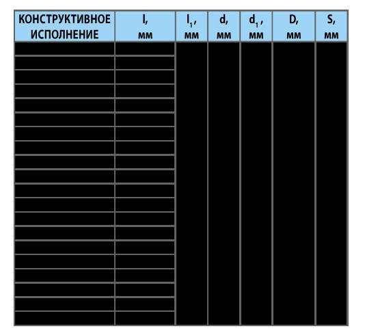 Кабельные термоэлектрические преобразователи ТХА 0006, ТХК 0006