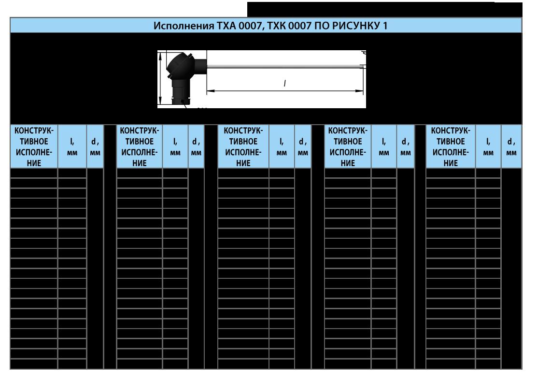 Кабельные термоэлектрические преобразователи ТХА 0007, ТХК 0007