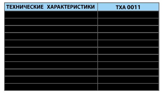 Преобразователи термоэлетрические ТХА 0011