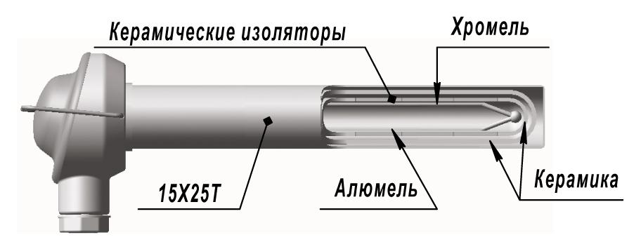 Преобразователи термоэлектрические хромель-алюмелевые ТХА 0109