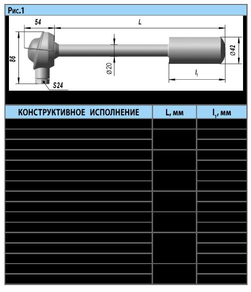 Преобразователи термоэлектрические хромель-алюмелевые ТХА 0203