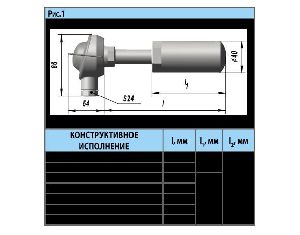 Преобразователи термоэлектрические хромель-алюмелевые ТХА 0206