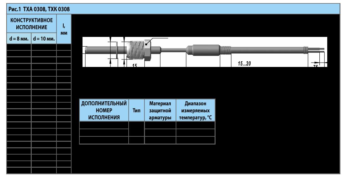 Преобразователи термоэлектрические ТХА 0308, ТХК 0308