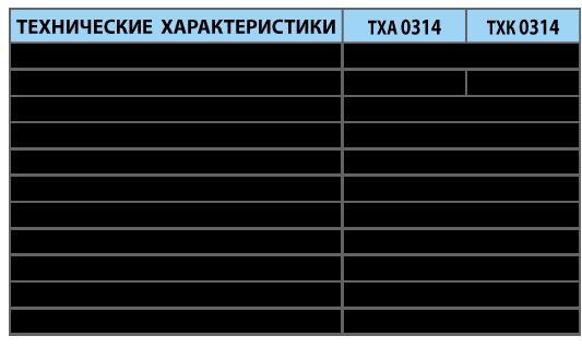 Преобразователи термоэлектрические ТХА 0314, ТХК 0314