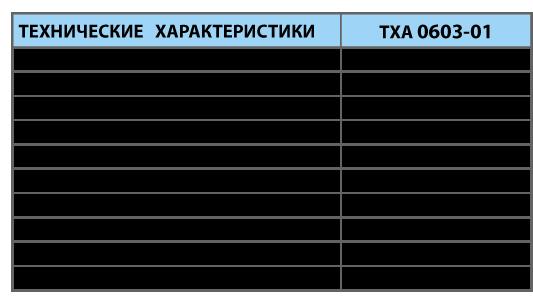 Преобразователи термоэлектрические ТХА 0603-01