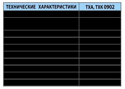 Вставные преобразователи термоэлектрические ТХА, ТХК 0902