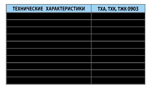Преобразователи термоэлектрические ТХА 0903, ТХК 0903, ТЖК 0903
