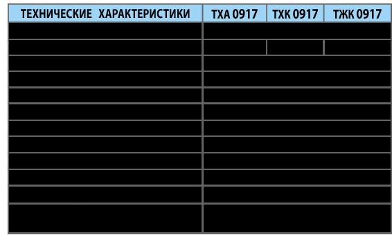 Преобразователи термоэлектрические ТХА 0917, ТХК 0917, ТЖК 0917
