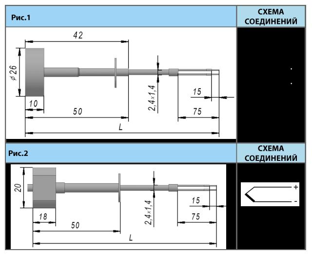 Преобразователи термоэлектрические хромель-алюмелевые ТХА 0927