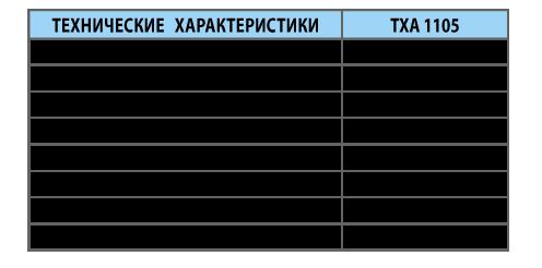 Преобразователи термоэлектрические ТХА 1105