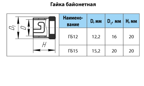 Преобразователи термоэлектрические ТХА 1303, ТХК 1303, ТЖК 1303