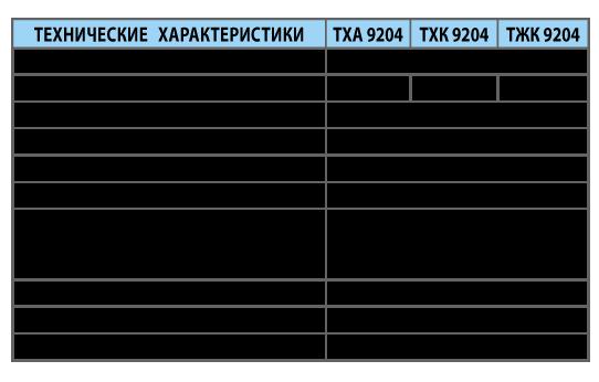 Преобразователи термоэлектрические ТХА 9204, ТХК 9204, ТЖК 9204