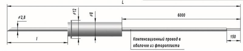 Преобразователи термоэлектрические ТХА 9206, ТХК 9206