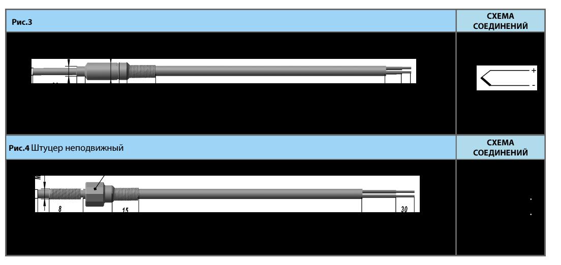 Преобразователи термоэлетрические ТХА 9311, ТХК 9311