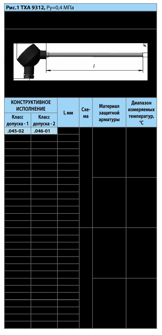 Преобразователи термоэлектрические ТХА 9312, ТХК 9312