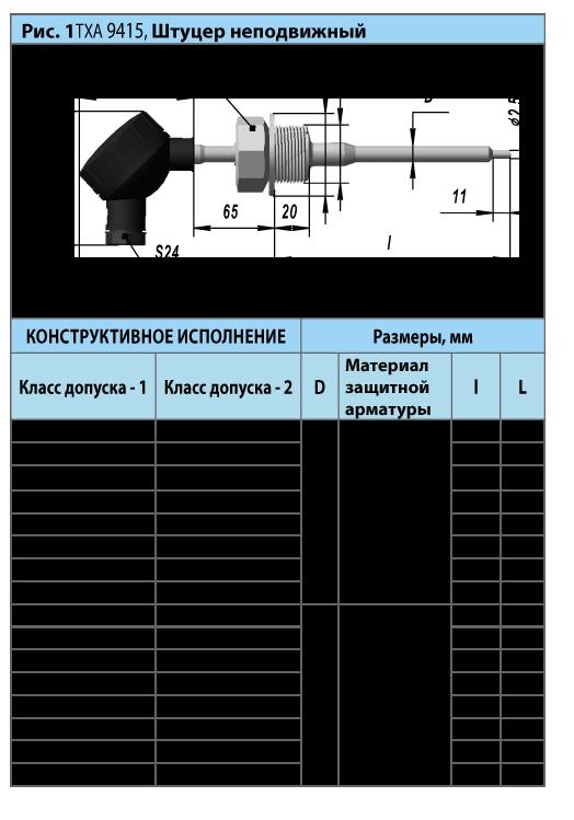 Преобразователи термоэлектрические ТХА 9415