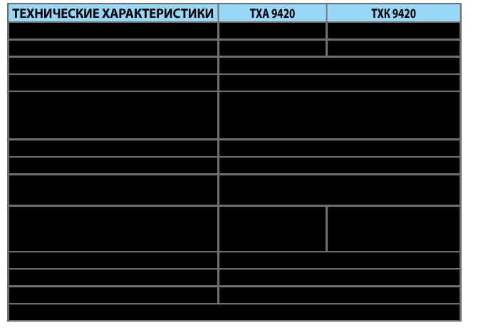 Преобразователи термоэлектрические ТХА 9420, ТХК 9420