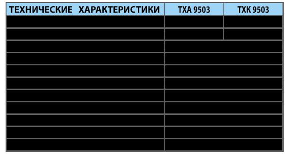Преобразователи термоэлектрические ТХА 9503, ТХК 9503