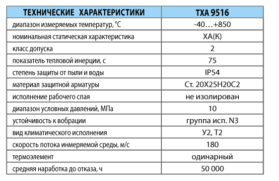 Преобразователи термоэлектрические ТХА 9516
