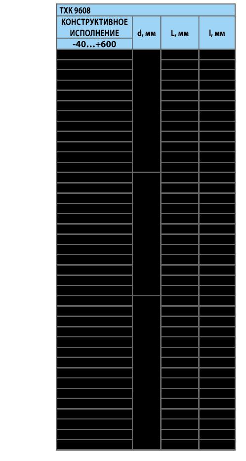Преобразователи термоэлектрические ТХА 9608, ТХК 9608