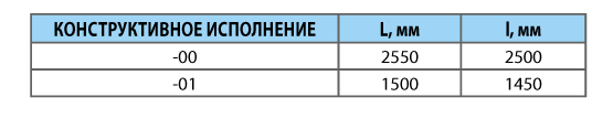 Преобразователи термоэлектрические хромель-алюмелевые ТХА 9626