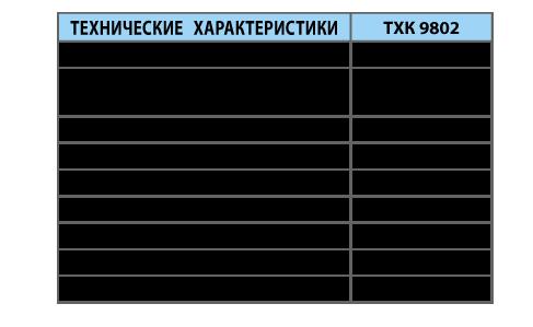 Многозонные термоэлектрические преобразователи ТХК 9802