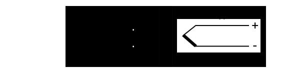 Поверхностные термоэлектрические преобразователи ТХА 9908, ТХК 9908