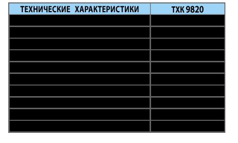 Преобразователи термоэлектрические ТХК 9820
