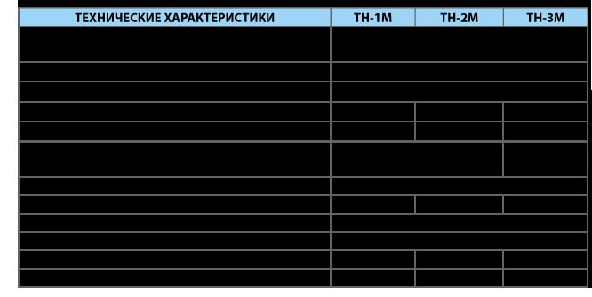 Термостаты нулевые  ТН-1М, ТН-2М, ТН-3М